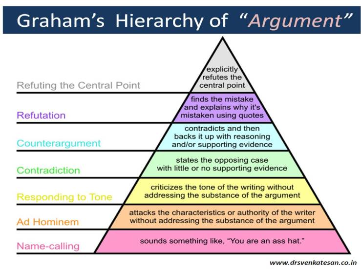 grahams-grading-og-disagrrement-argument[1].jpg